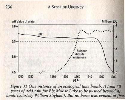 ecosystem-collapse.jpg