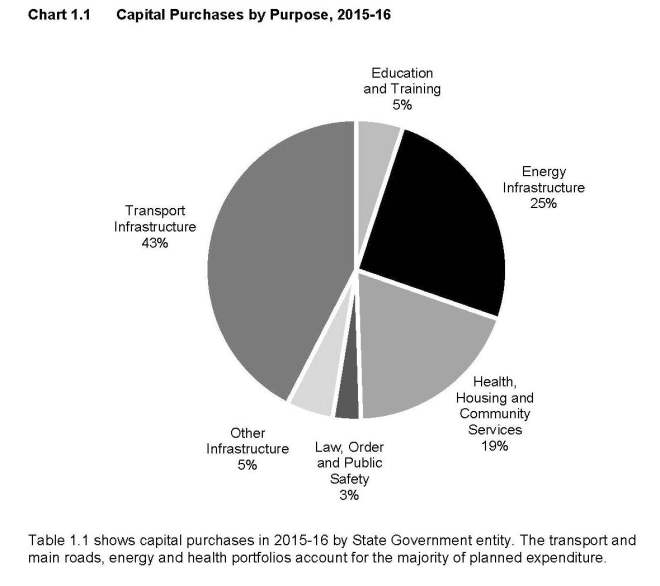 capital expenditure_Page_3