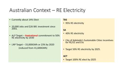 Transitioning Qld to Clean Energy Power Point Pres_Page_19_Page_05